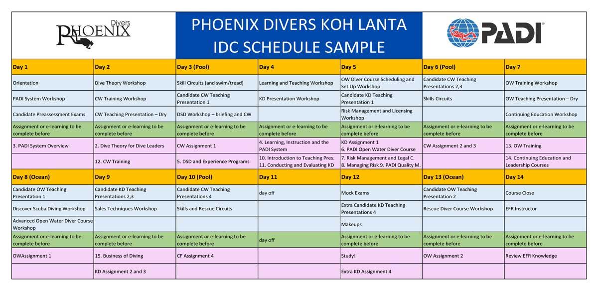 Thailand PADI idc schedule